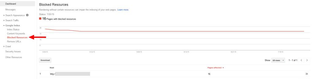 resurse blocate Google